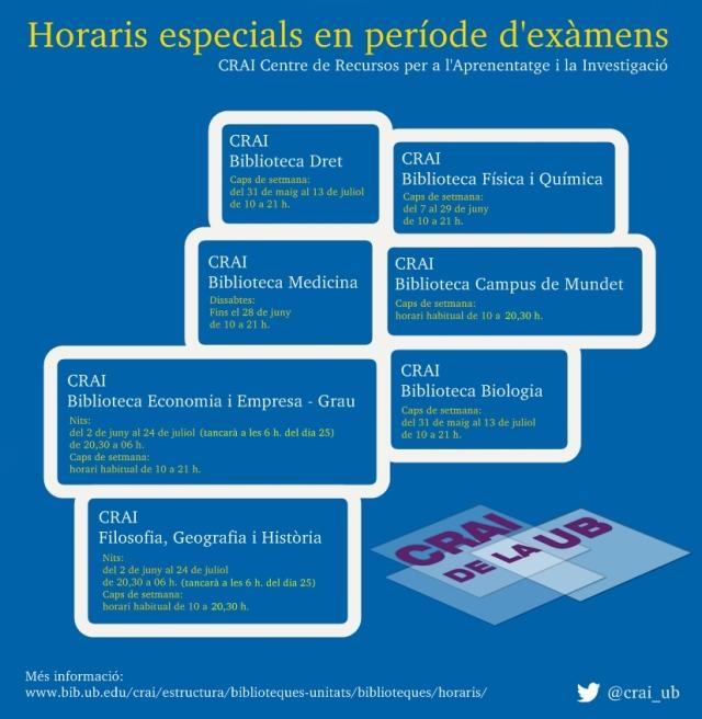 Horaris especials d'estiu 2014