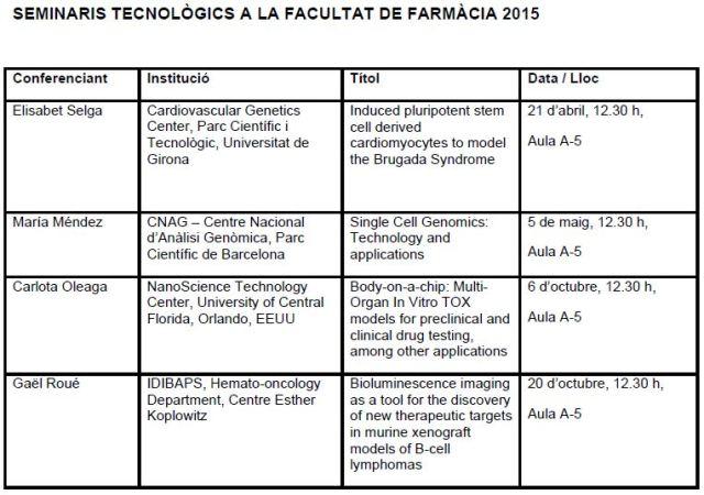 Seminaris_Tecnologics_FacultatFarmacia_2015
