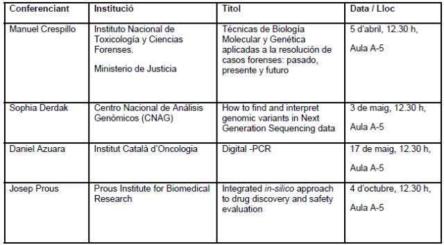 SeminarisTecnologics2016