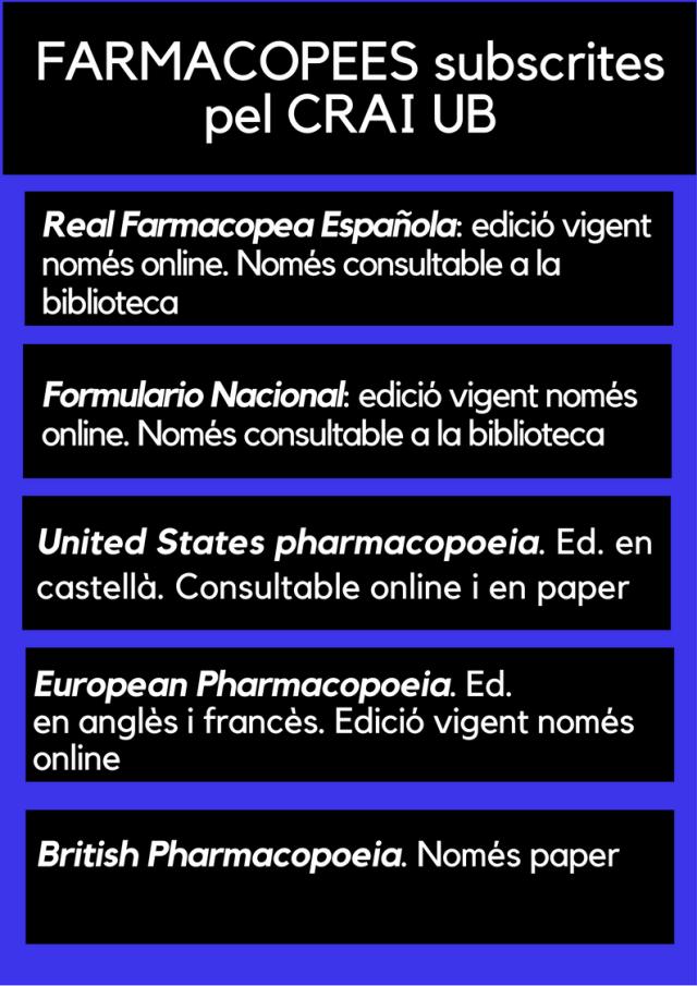 Farmacopees